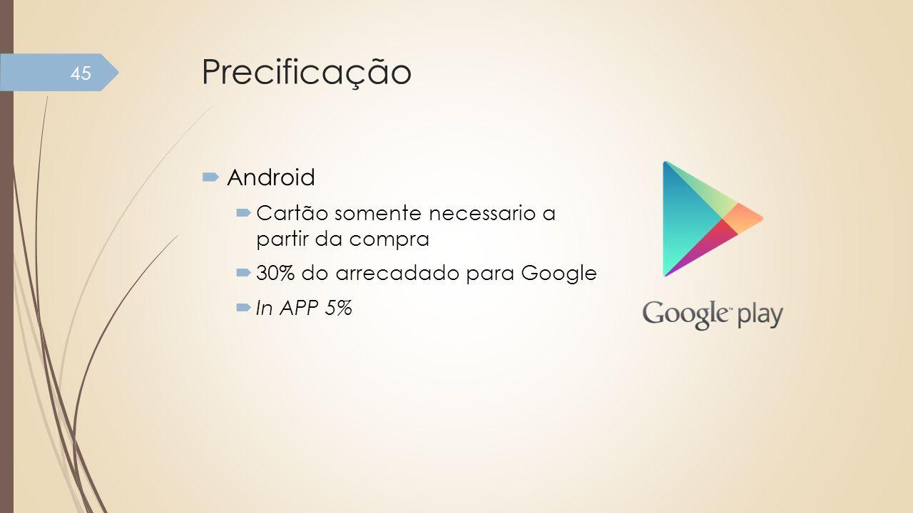 Precificação Android Cartão somente necessario a partir da compra 30% do arrecadado para Google In APP 5% 45