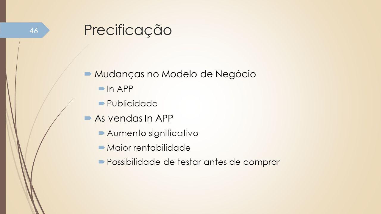 Precificação Mudanças no Modelo de Negócio In APP Publicidade As vendas In APP Aumento significativo Maior rentabilidade Possibilidade de testar antes