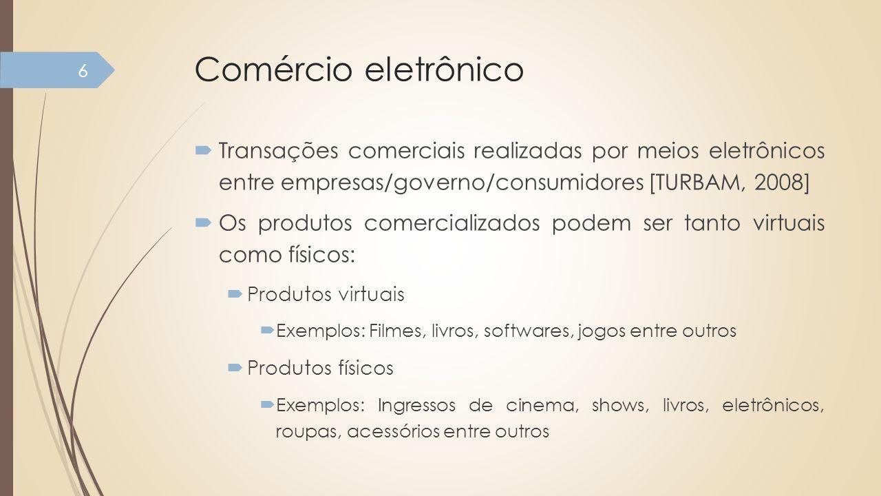 Comércio eletrônico Transações comerciais realizadas por meios eletrônicos entre empresas/governo/consumidores [TURBAM, 2008] Os produtos comercializa