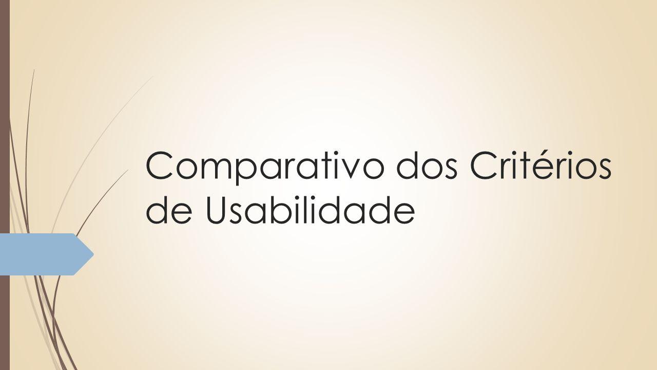 Comparativo dos Critérios de Usabilidade