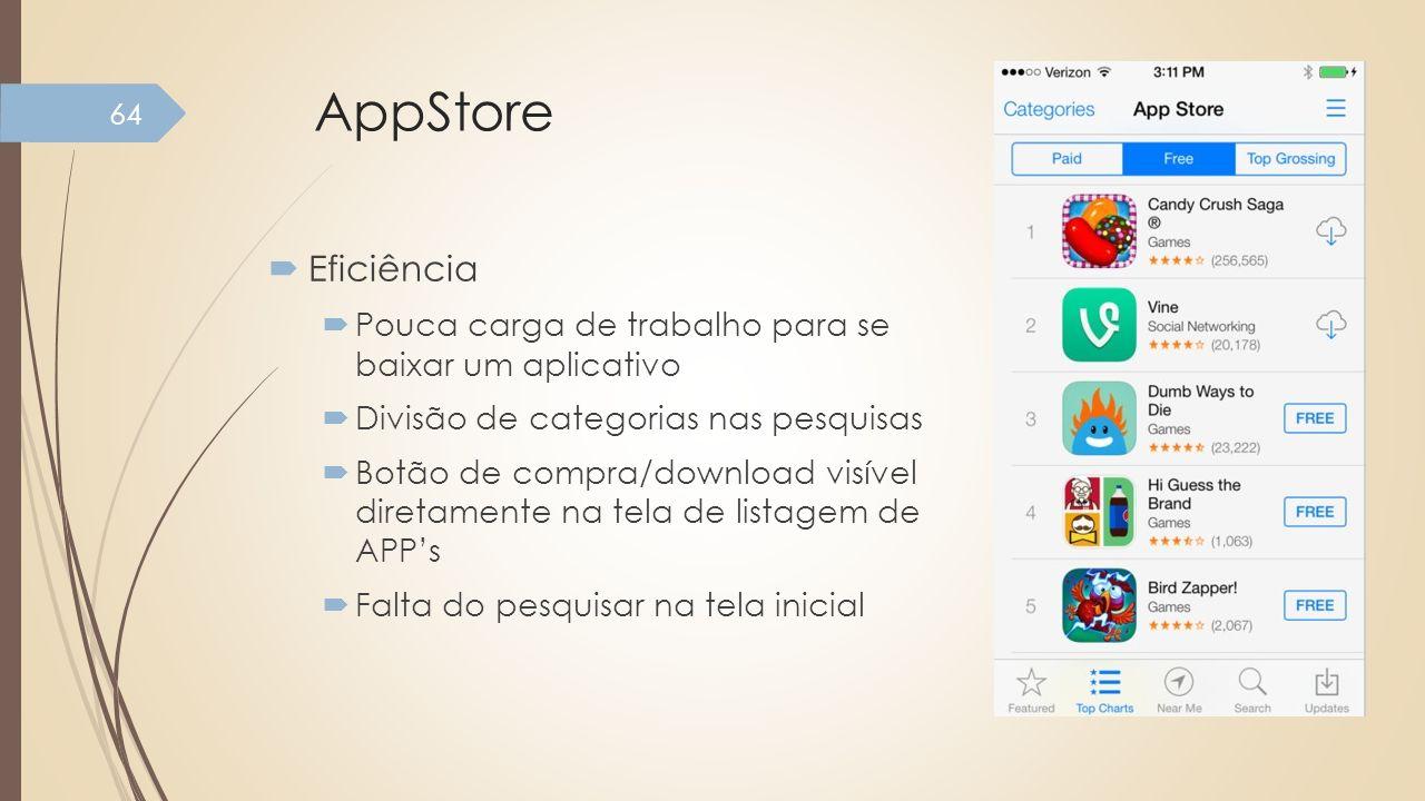 AppStore Eficiência Pouca carga de trabalho para se baixar um aplicativo Divisão de categorias nas pesquisas Botão de compra/download visível diretame