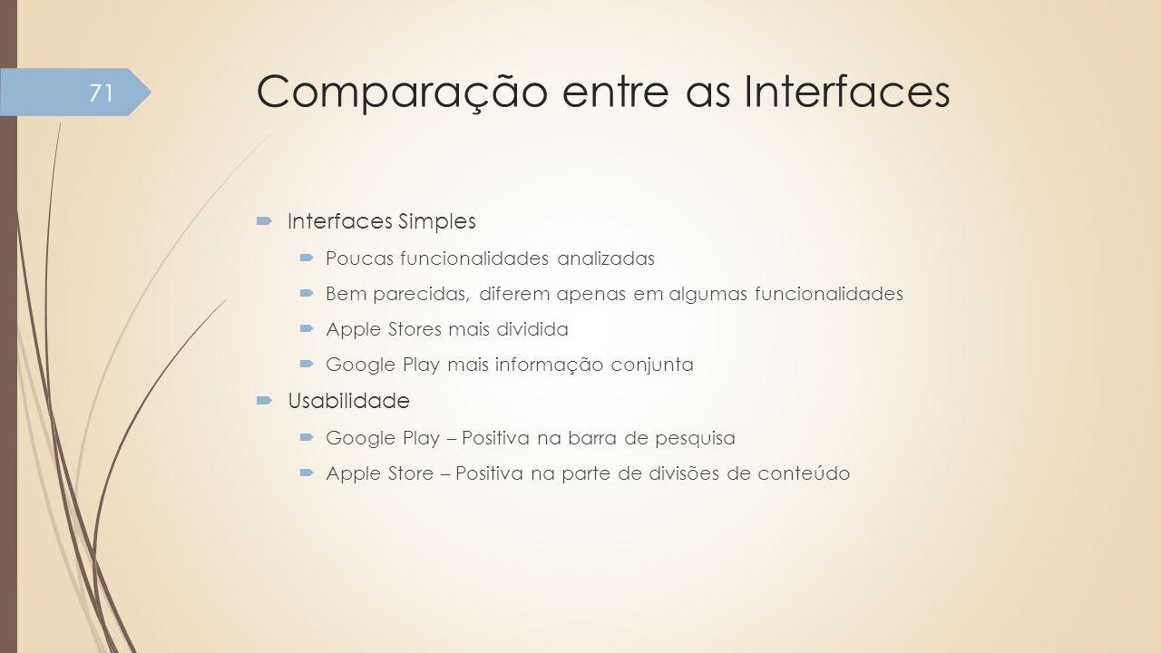 Comparação entre as Interfaces Interfaces Simples Poucas funcionalidades analizadas Bem parecidas, diferem apenas em algumas funcionalidades Apple Sto