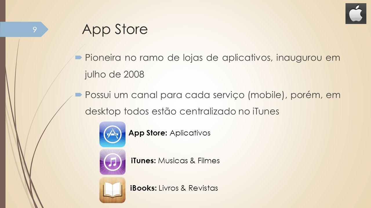 App Store App Store: Aplicativos iTunes: Musicas & Filmes iBooks: Livros & Revistas 9 Pioneira no ramo de lojas de aplicativos, inaugurou em julho de