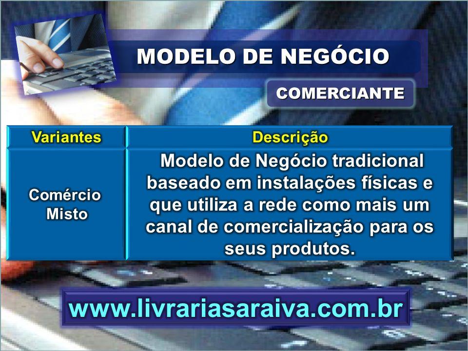 MODELO DE NEGÓCIO COMERCIANTECOMERCIANTE