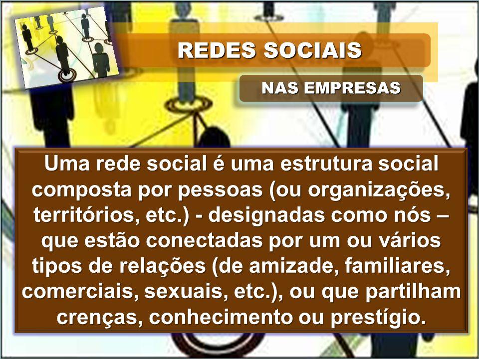 REDES SOCIAIS NAS EMPRESAS Uma rede social é uma estrutura social composta por pessoas (ou organizações, territórios, etc.) - designadas como nós – qu