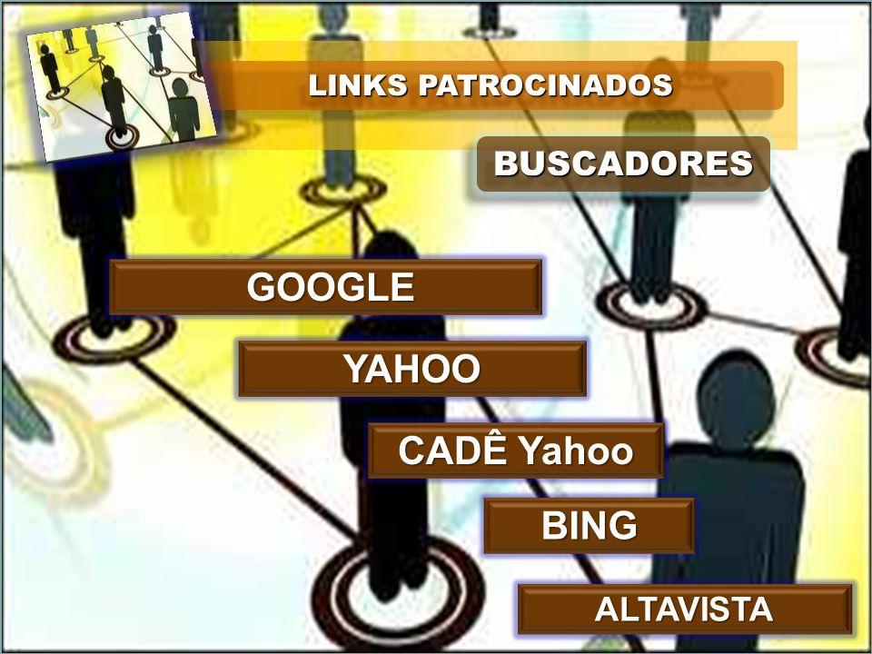 LINKS PATROCINADOS BUSCADORESBUSCADORES GOOGLE GOOGLE YAHOO CADÊ Yahoo BING ALTAVISTA