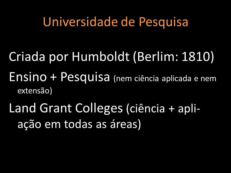 Universidade de Pesquisa Criada por Humboldt (Berlim: 1810) Ensino + Pesquisa (nem ciência aplicada e nem extensão) Land Grant Colleges (ciência + apl