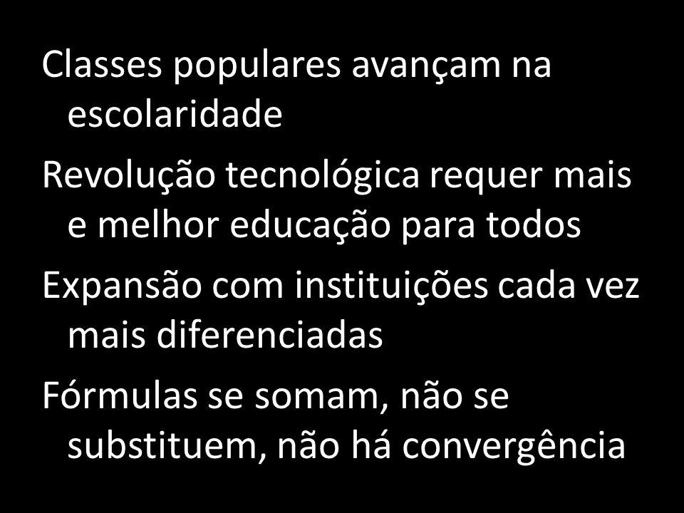 Classes populares avançam na escolaridade Revolução tecnológica requer mais e melhor educação para todos Expansão com instituições cada vez mais difer