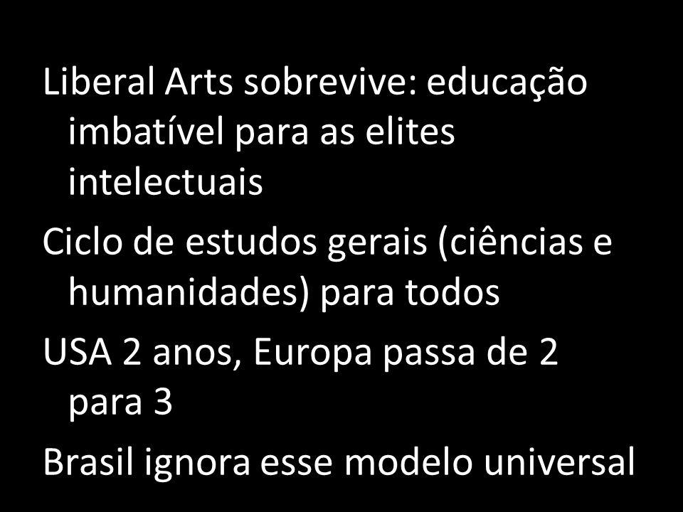 Liberal Arts sobrevive: educação imbatível para as elites intelectuais Ciclo de estudos gerais (ciências e humanidades) para todos USA 2 anos, Europa