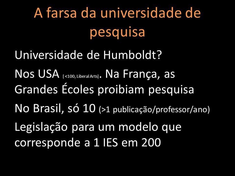 A farsa da universidade de pesquisa Universidade de Humboldt? Nos USA [ <100, Liberal Arts]. Na França, as Grandes Écoles proibiam pesquisa No Brasil,
