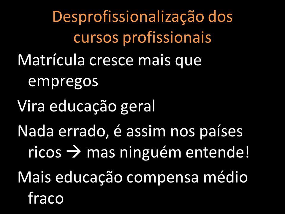 Desprofissionalização dos cursos profissionais Matrícula cresce mais que empregos Vira educação geral Nada errado, é assim nos países ricos mas ningué