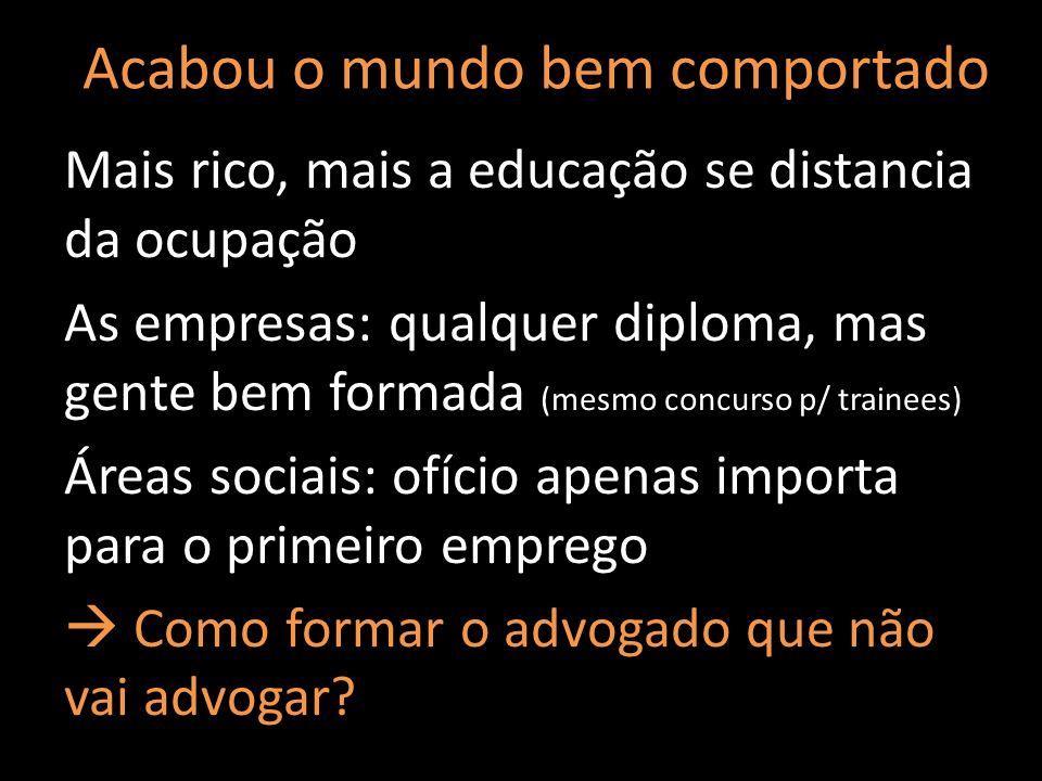 Acabou o mundo bem comportado Mais rico, mais a educação se distancia da ocupação As empresas: qualquer diploma, mas gente bem formada (mesmo concurso