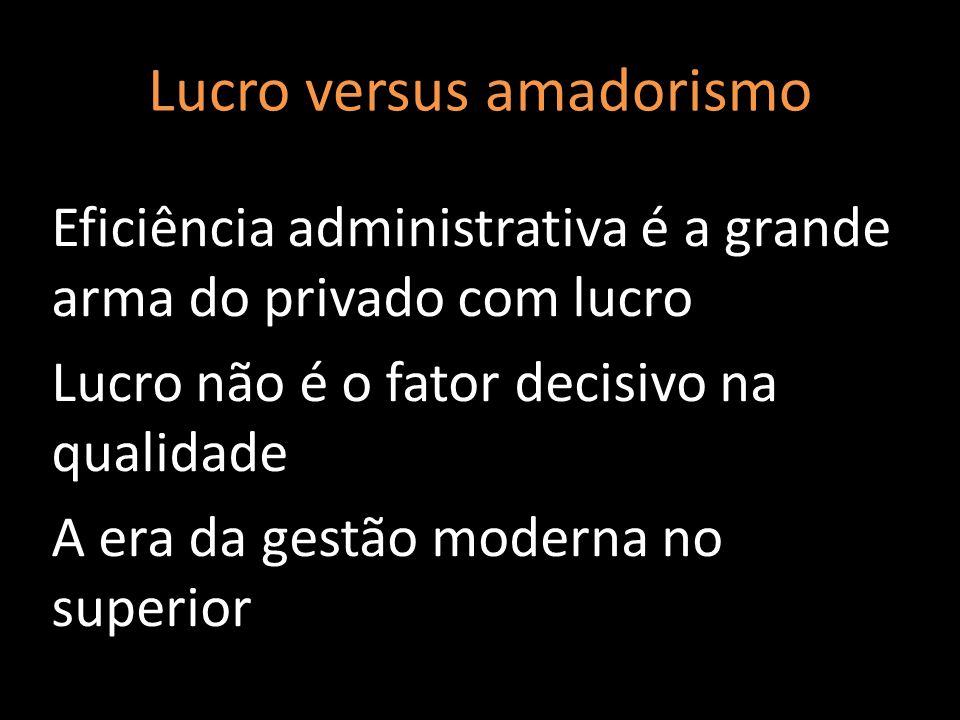 Lucro versus amadorismo Eficiência administrativa é a grande arma do privado com lucro Lucro não é o fator decisivo na qualidade A era da gestão moder