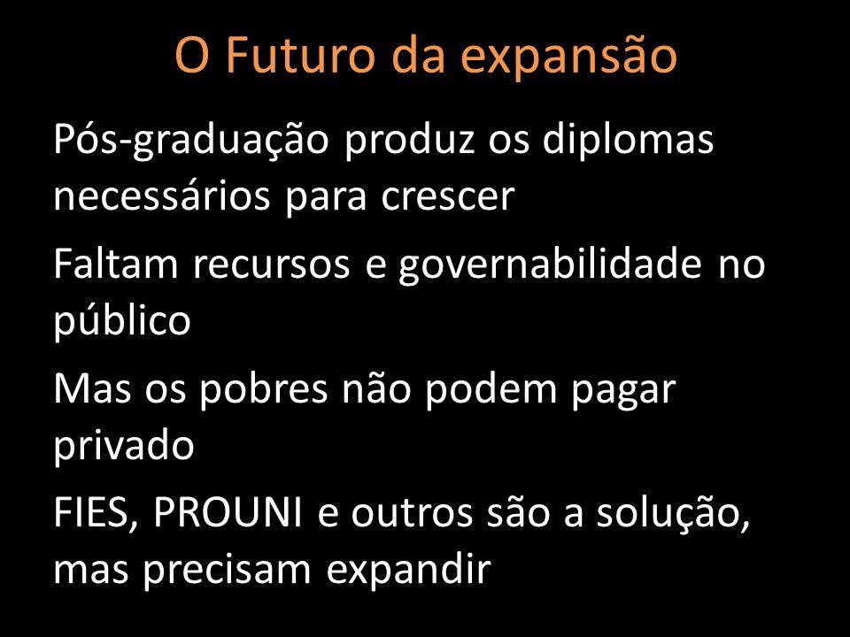 O Futuro da expansão Pós-graduação produz os diplomas necessários para crescer Faltam recursos e governabilidade no público Mas os pobres não podem pa