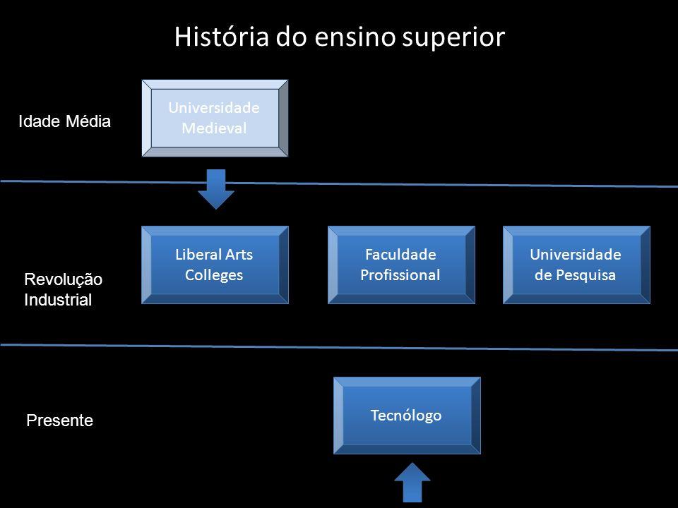 Tecnólogo