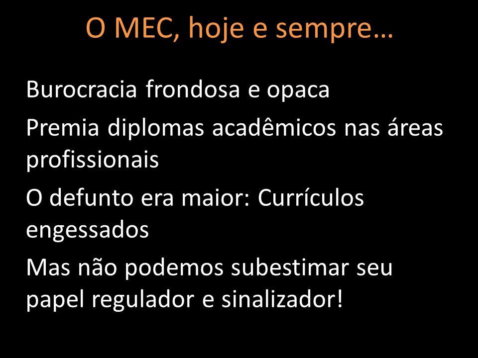 O MEC, hoje e sempre… Burocracia frondosa e opaca Premia diplomas acadêmicos nas áreas profissionais O defunto era maior: Currículos engessados Mas nã