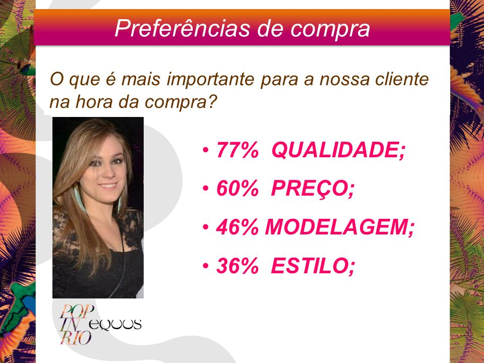 Preferências de compra O que é mais importante para a nossa cliente na hora da compra? 77% QUALIDADE; 60% PREÇO; 46% MODELAGEM; 36% ESTILO;