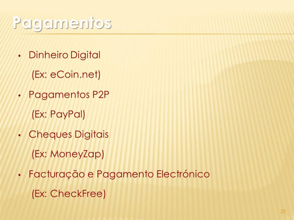 Dinheiro Digital (Ex: eCoin.net) Pagamentos P2P (Ex: PayPal) Cheques Digitais (Ex: MoneyZap) Facturação e Pagamento Electrónico (Ex: CheckFree) 20 Pagamentos Pagamentos