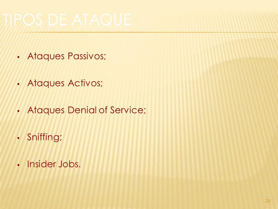Ataques Passivos; Ataques Activos; Ataques Denial of Service; Sniffing; Insider Jobs. 24