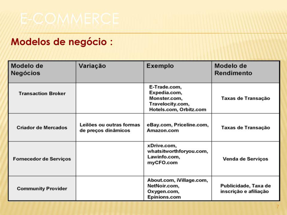 21-09-20098 m-Commerce refere-se ao uso de um dispositivo móvel para efectuar transferências de um valor monetário em troca de informação, serviços ou bens.