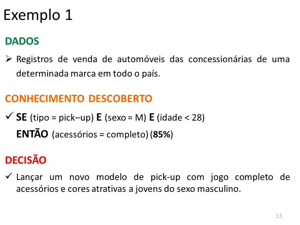 13 Exemplo 1 DADOS Registros de venda de automóveis das concessionárias de uma determinada marca em todo o país. CONHECIMENTO DESCOBERTO SE (tipo = pi