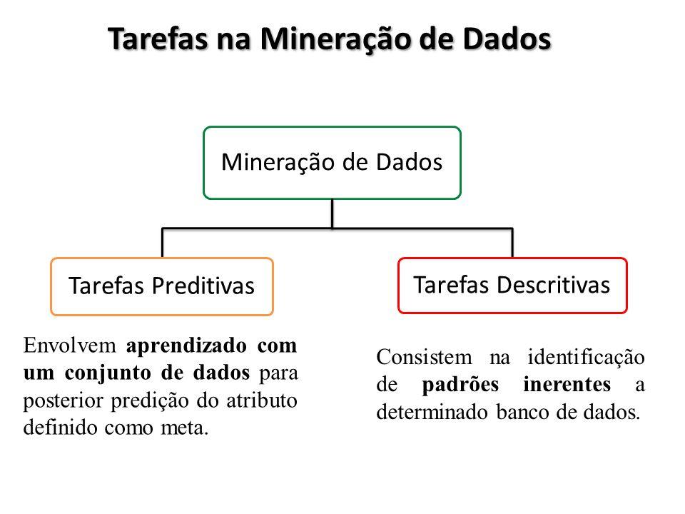 Tarefas na Mineração de Dados Envolvem aprendizado com um conjunto de dados para posterior predição do atributo definido como meta. Consistem na ident