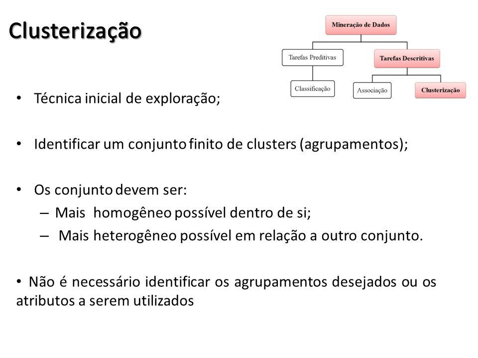 Técnica inicial de exploração; Identificar um conjunto finito de clusters (agrupamentos); Os conjunto devem ser: – Mais homogêneo possível dentro de si; – Mais heterogêneo possível em relação a outro conjunto.
