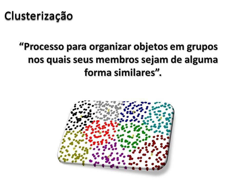 Processo para organizar objetos em grupos nos quais seus membros sejam de alguma forma similares.