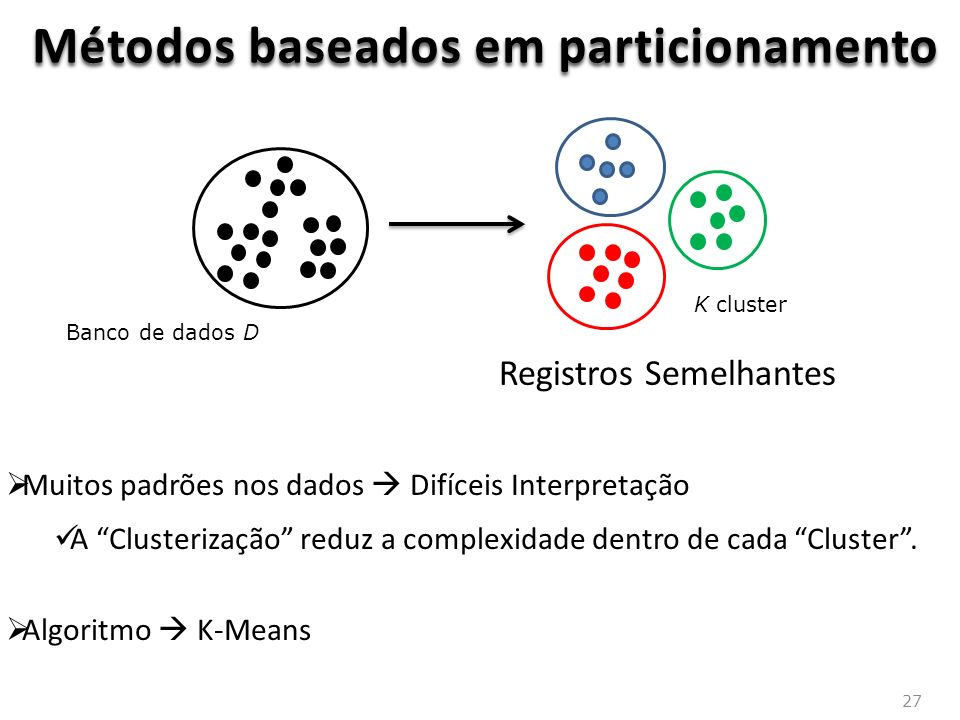 27 Métodos baseados em particionamento Muitos padrões nos dados Difíceis Interpretação A Clusterização reduz a complexidade dentro de cada Cluster.