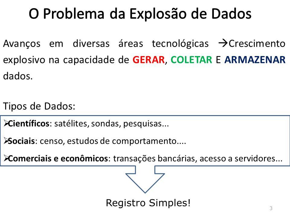 3 Avanços em diversas áreas tecnológicas Crescimento explosivo na capacidade de GERAR, COLETAR E ARMAZENAR dados. Tipos de Dados: Científicos: satélit