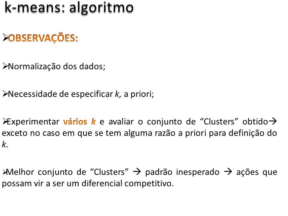 k-means: algoritmo