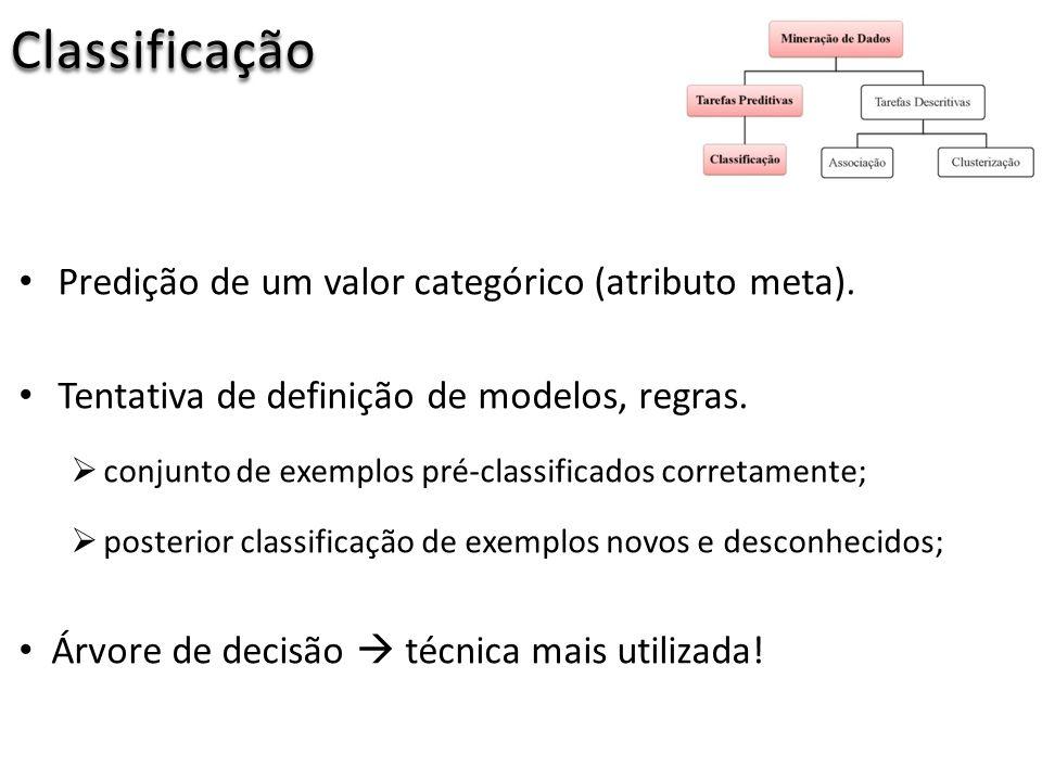 Classificação Predição de um valor categórico (atributo meta). Tentativa de definição de modelos, regras. conjunto de exemplos pré-classificados corre