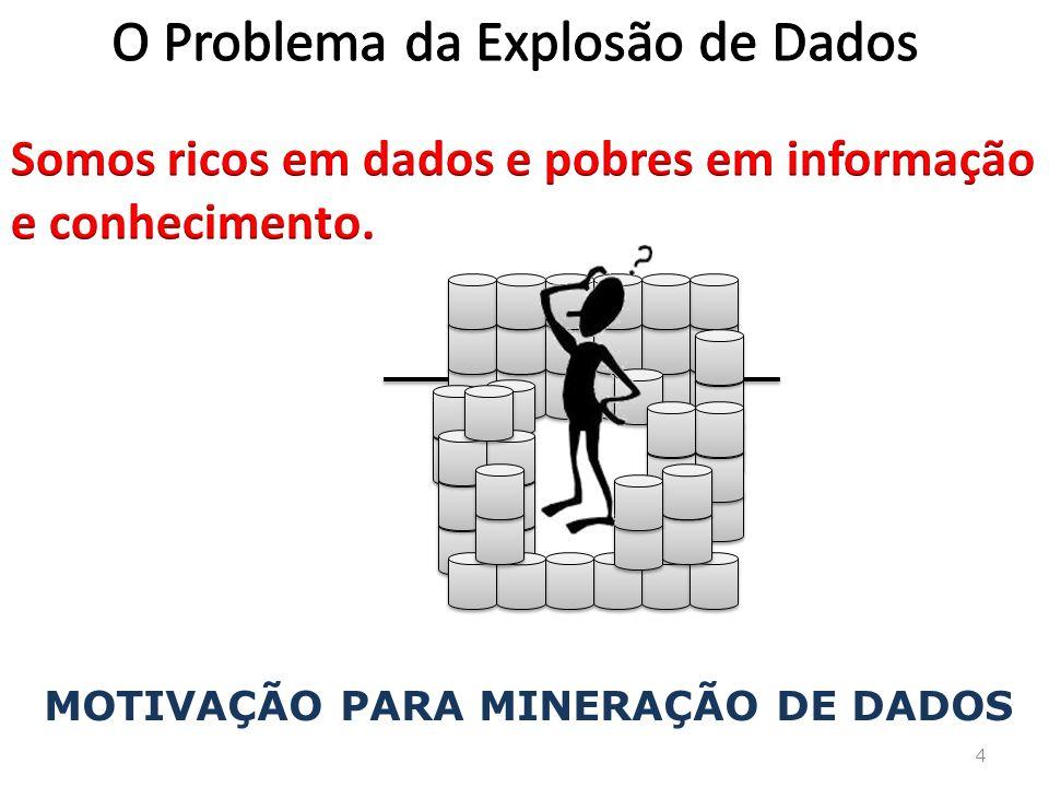 Principais Fases do Processo de KDD Dados Selecionar um conjunto de dados para mineração