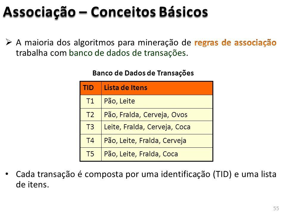 55 Banco de Dados de Transações Pão, Leite, Fralda, CervejaT4 Pão, Leite, Fralda, CocaT5 Leite, Fralda, Cerveja, CocaT3 Pão, Fralda, Cerveja, OvosT2 P