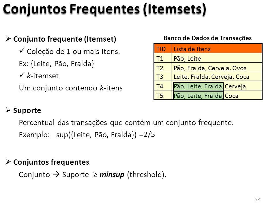 58 Conjuntos Frequentes (Itemsets) Conjunto frequente (Itemset) Coleção de 1 ou mais itens. Ex: {Leite, Pão, Fralda} k-itemset Um conjunto contendo k-