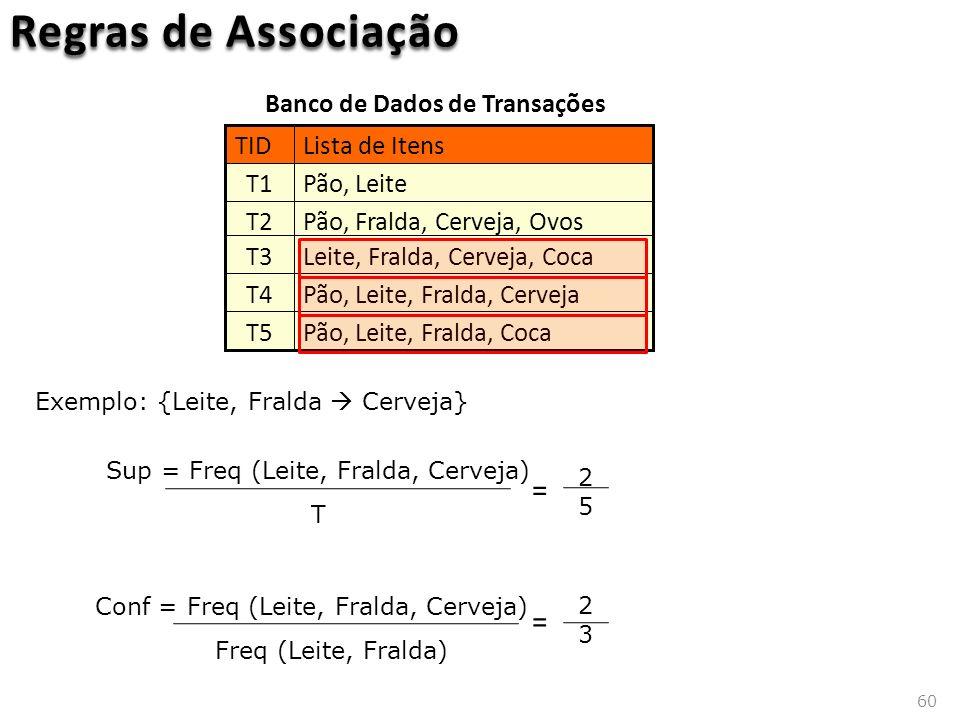 60 Regras de Associação Pão, Leite, Fralda, CervejaT4 Pão, Leite, Fralda, CocaT5 Leite, Fralda, Cerveja, CocaT3 Pão, Fralda, Cerveja, OvosT2 Pão, LeiteT1 Lista de ItensTID Banco de Dados de Transações Exemplo: {Leite, Fralda Cerveja} Sup = Freq (Leite, Fralda, Cerveja) T Conf = Freq (Leite, Fralda, Cerveja) Freq (Leite, Fralda) 2525 2323 = =