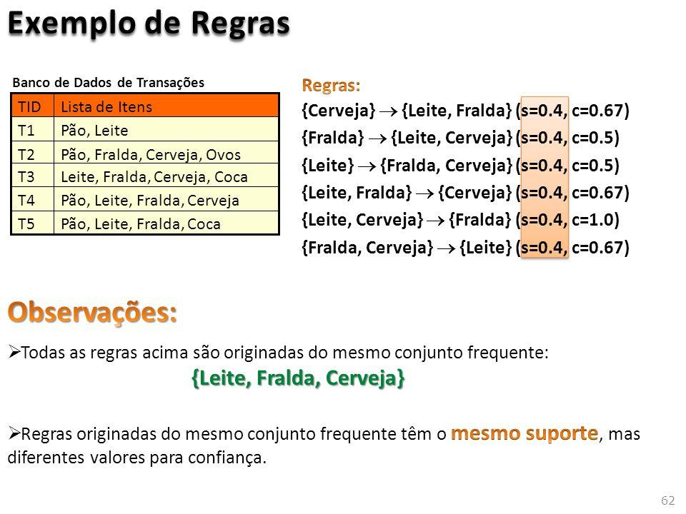 62 Exemplo de Regras Pão, Leite, Fralda, CervejaT4 Pão, Leite, Fralda, CocaT5 Leite, Fralda, Cerveja, CocaT3 Pão, Fralda, Cerveja, OvosT2 Pão, LeiteT1