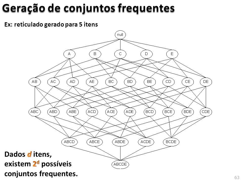 63 Geração de conjuntos frequentes Ex: reticulado gerado para 5 itens