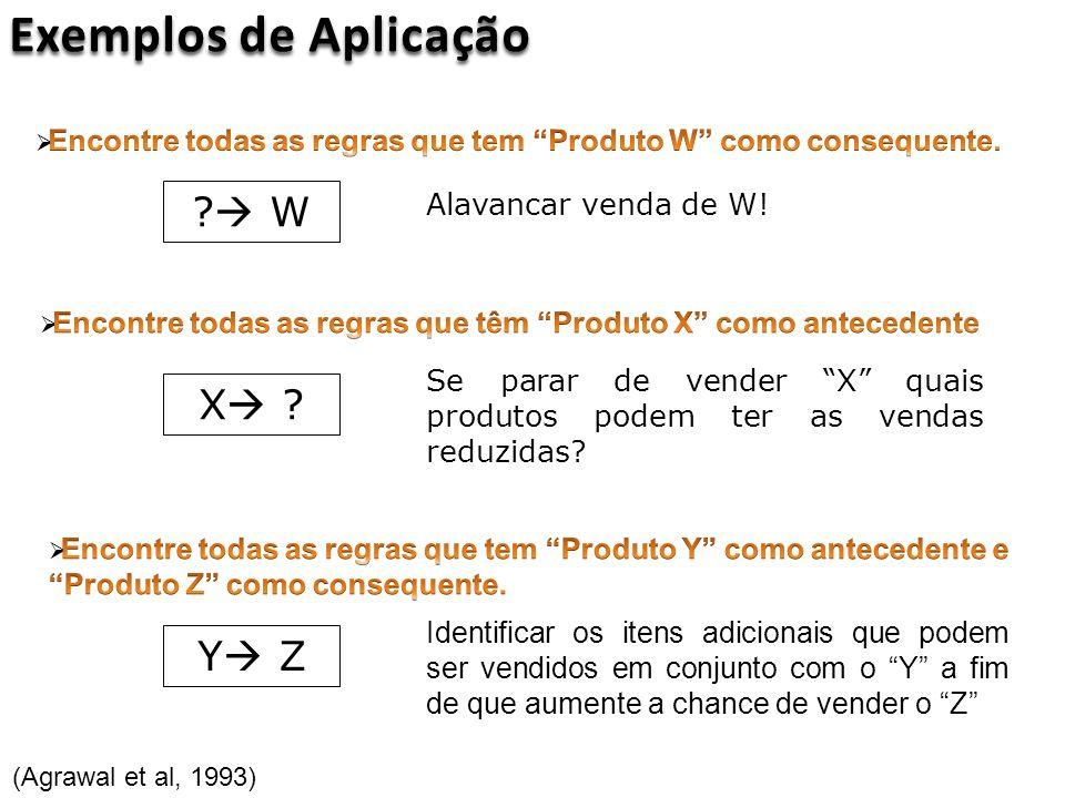 Exemplos de Aplicação (Agrawal et al, 1993) ? W Alavancar venda de W! X ? Se parar de vender X quais produtos podem ter as vendas reduzidas? Y Z Ident