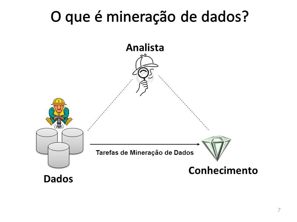 7 Dados Conhecimento Analista Tarefas de Mineração de Dados
