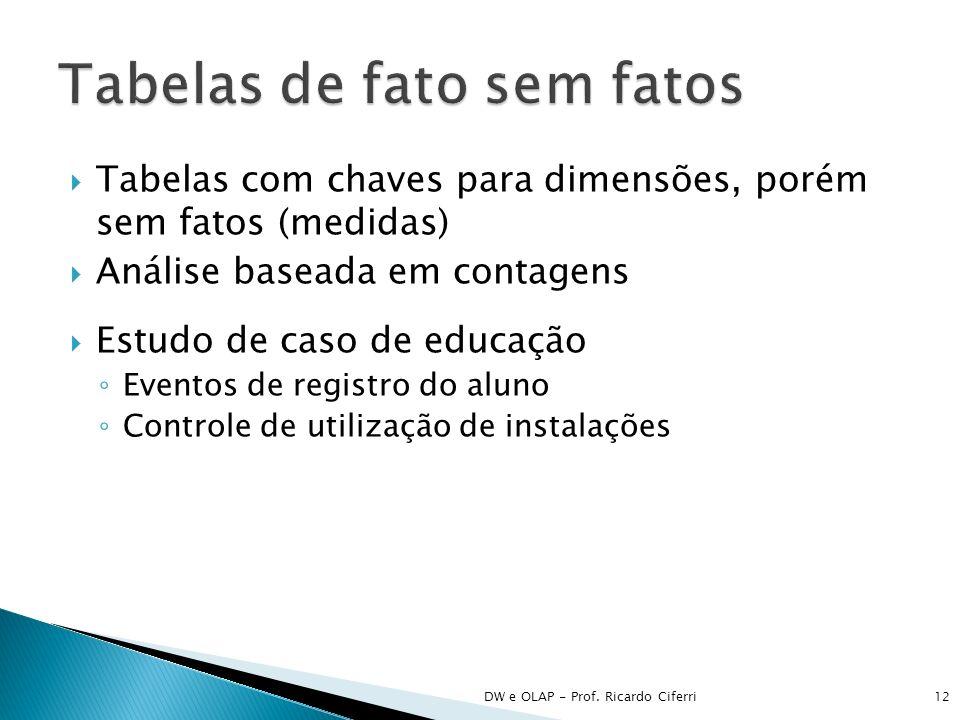 Tabelas com chaves para dimensões, porém sem fatos (medidas) Análise baseada em contagens Estudo de caso de educação Eventos de registro do aluno Cont