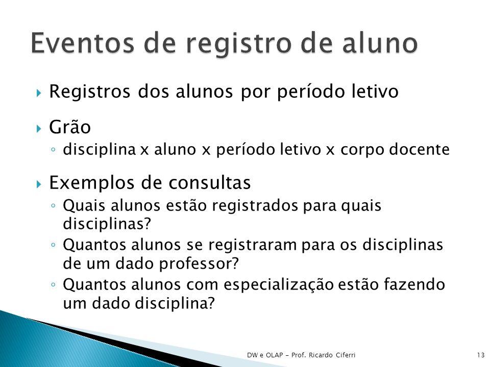 Registros dos alunos por período letivo Grão disciplina x aluno x período letivo x corpo docente Exemplos de consultas Quais alunos estão registrados