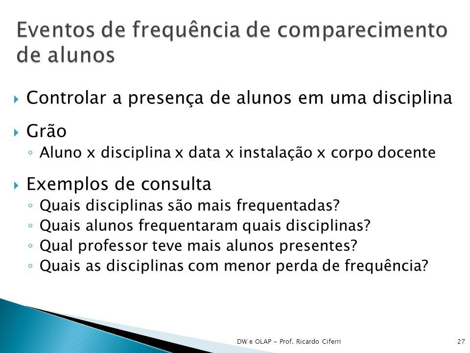 Controlar a presença de alunos em uma disciplina Grão Aluno x disciplina x data x instalação x corpo docente Exemplos de consulta Quais disciplinas sã