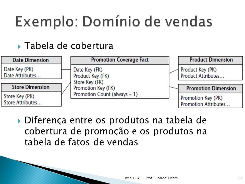 Tabela de cobertura Diferença entre os produtos na tabela de cobertura de promoção e os produtos na tabela de fatos de vendas DW e OLAP - Prof. Ricard