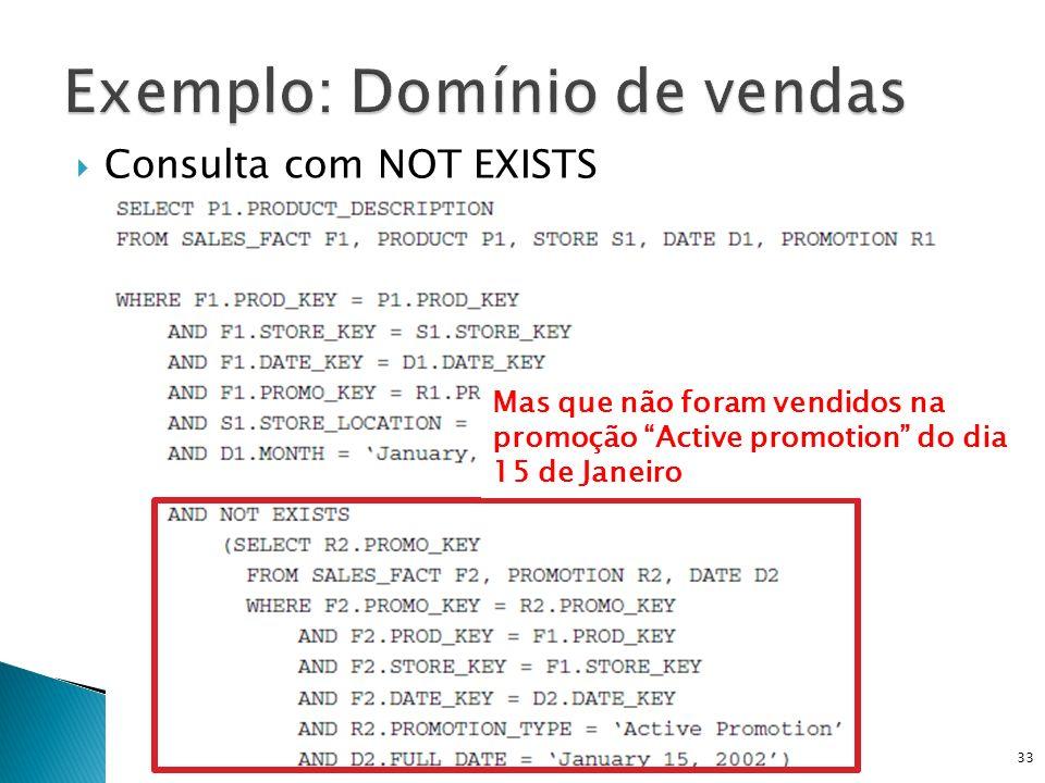 Consulta com NOT EXISTS DW e OLAP - Prof. Ricardo Ciferri33 Mas que não foram vendidos na promoção Active promotion do dia 15 de Janeiro