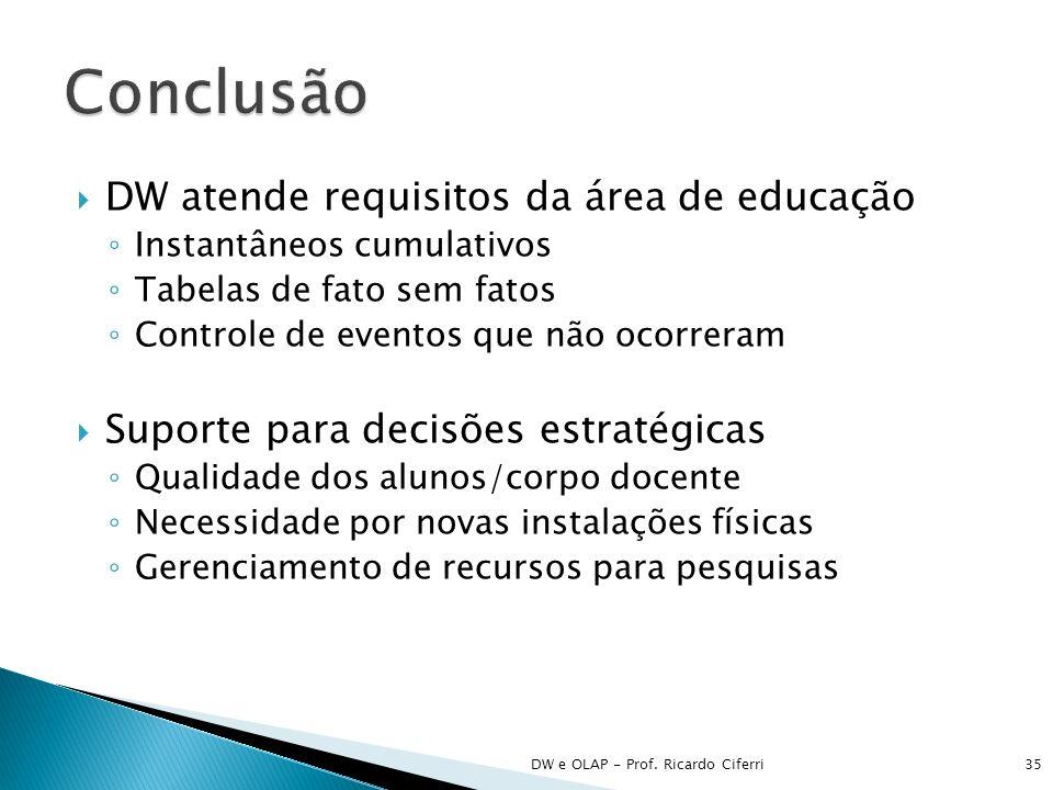 DW atende requisitos da área de educação Instantâneos cumulativos Tabelas de fato sem fatos Controle de eventos que não ocorreram Suporte para decisõe