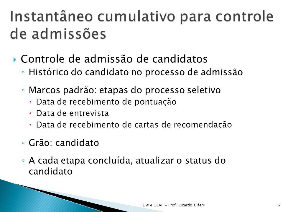 Controle de admissão de candidatos Histórico do candidato no processo de admissão Marcos padrão: etapas do processo seletivo Data de recebimento de po