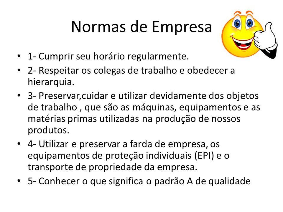 Normas de Empresa 1- Cumprir seu horário regularmente. 2- Respeitar os colegas de trabalho e obedecer a hierarquia. 3- Preservar,cuidar e utilizar dev