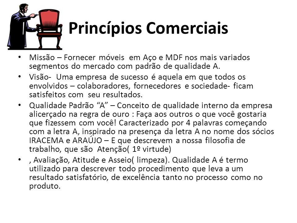 Princípios Comerciais Missão – Fornecer móveis em Aço e MDF nos mais variados segmentos do mercado com padrão de qualidade A. Visão- Uma empresa de su