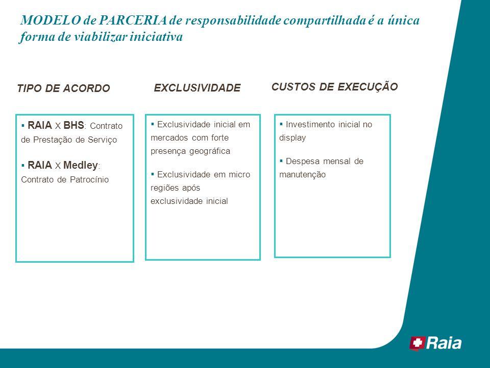 Imprensa Loja ( DISPLAY + FARMACÊUTICO) Boca a Boca DIVULGAÇÃO do programa é fundamental para mudança de comportamento das pessoas Valor Econômico - SP - SP - Empresas/Serviços - 18/01/2011 O Estado de S.